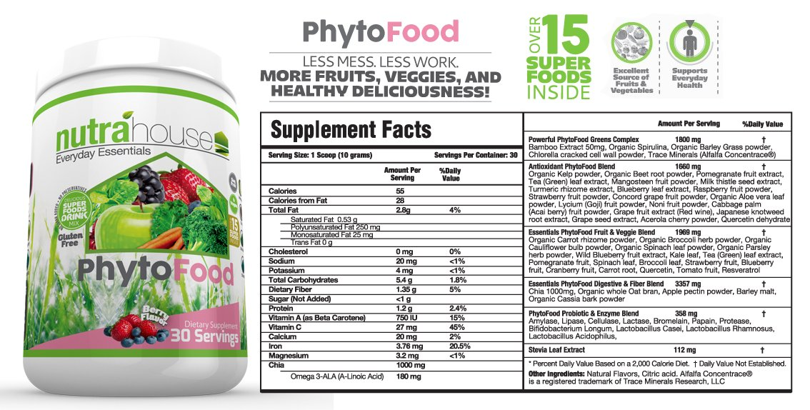 Image result for nutrahouse phytofood