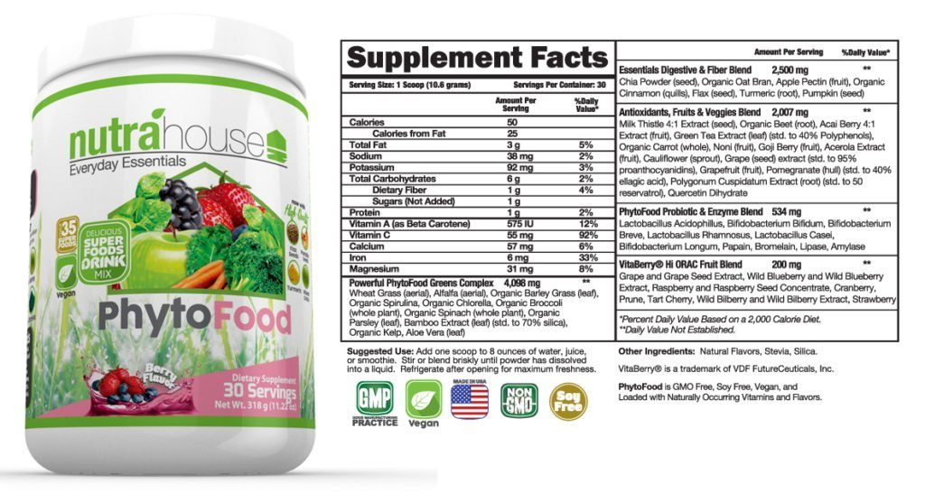 Supplement Facts Table for PhytoFood