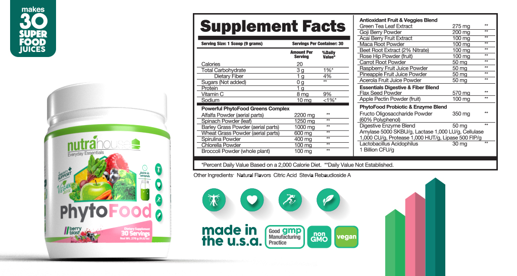 PhytoFood Greens Supplement Facts